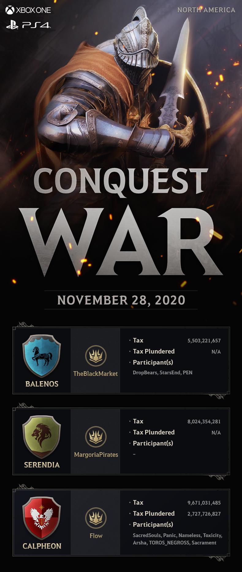 conquest war